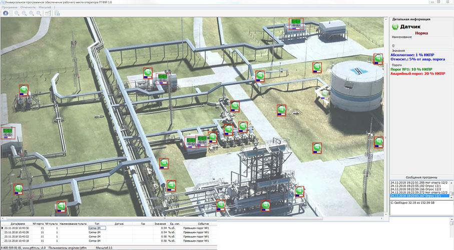 Новое программное обеспечение для газоанализаторов